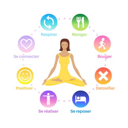 Booste ton énergie (2)